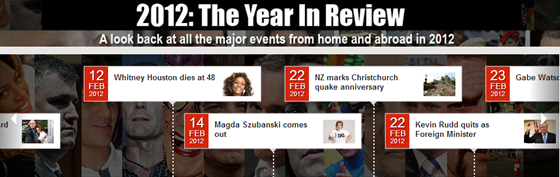 2012 Year in Review Yahoo7