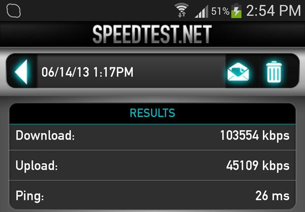 Vodafone 4G Speedtest Results