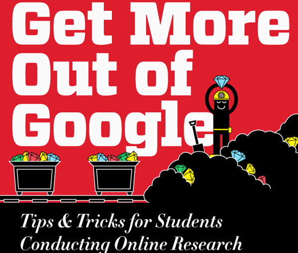 Learn How To Google