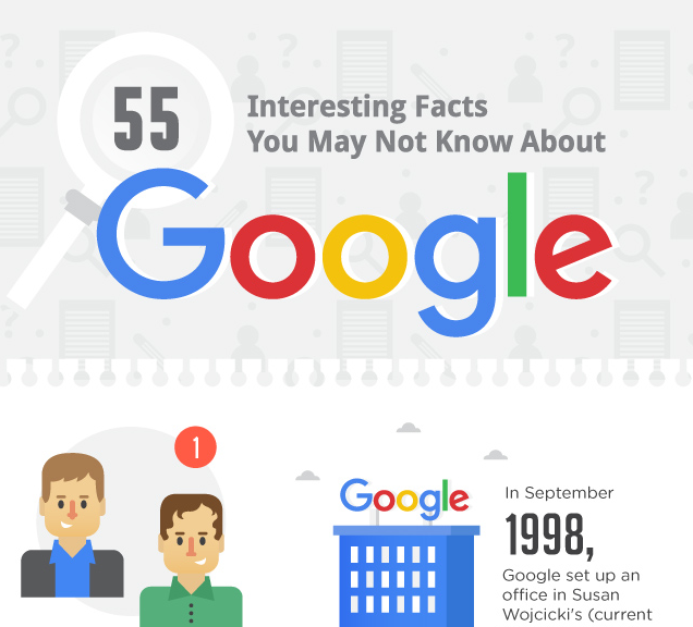 Did you know that there is another company that owns Google?